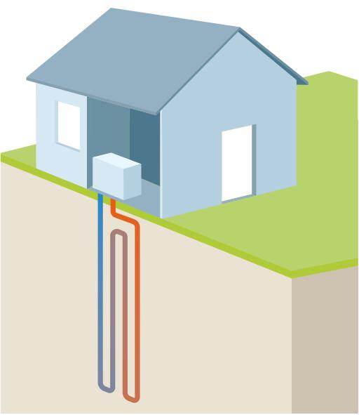 visuel de géothermie à captage vertical