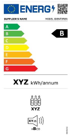 Réduire le GES d'une maison - étiquette énergie