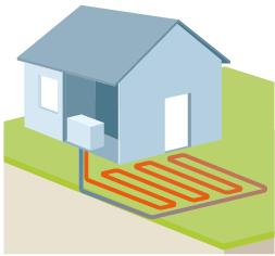 visuel de géothermie à captage horizontal