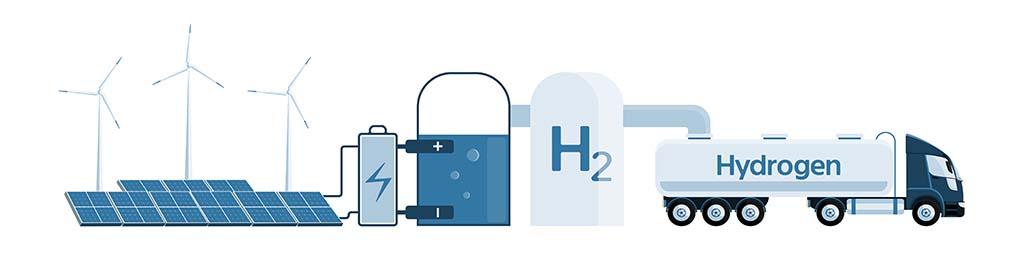 Stockage de l'électricité sous forme d'hydrogène
